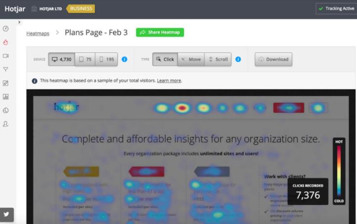 hotjar heatmap growth marketing tools
